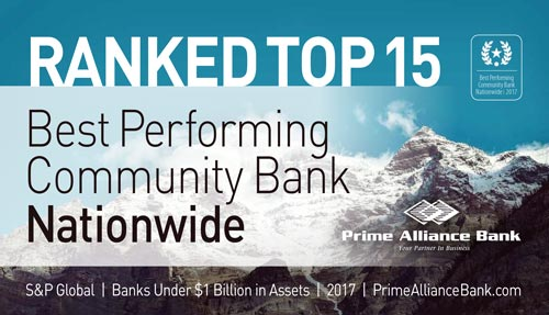Prime Alliance is ranked in the top 15 of over 4000 banks nationwide!